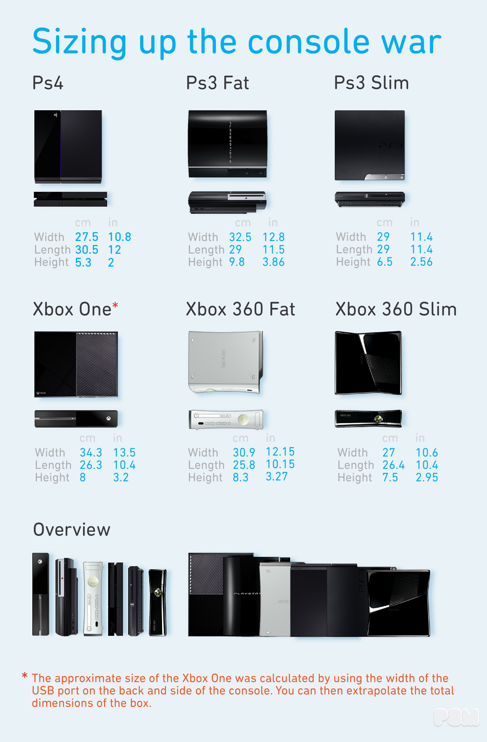 Sizing up the console war - PS4 & Xbox One dimensions revealed