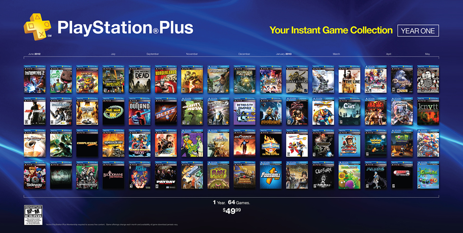 PS Plus turns 1 year old - 64 FREE games